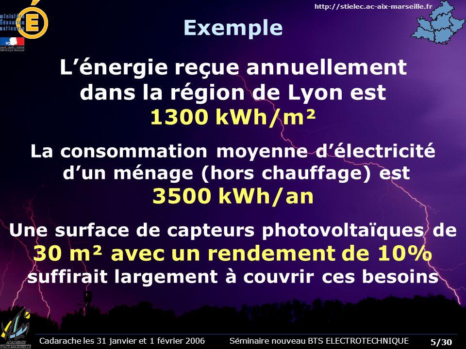 Cadarache les 31 janvier et 1 février 2006 Séminaire nouveau BTS ELECTROTECHNIQUE 5/30 http://stielec.ac-aix-marseille.fr Lénergie reçue annuellement