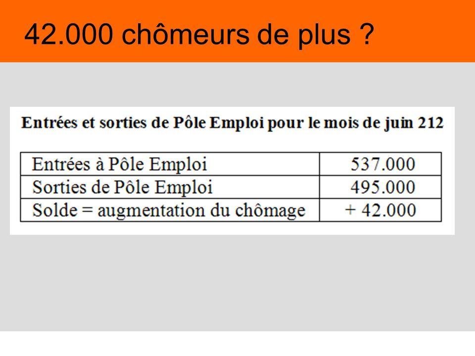 Juin 2009,© Nouvelle Donne, www.nouvelledonne.fr 35 Evolution des coûts salariaux en Chine / autres pays de lOMC Réguler le commerce mondial : > Respect de normes sociales et écologiques Source : Factset 2007