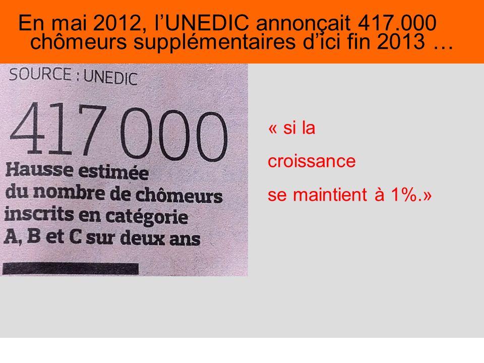 Cotisations – 8 % sil y a bien 10 % dembauche en CDI Salaires à négocier au cas par cas Autres mais maintien intégral du salaire en dessous de 1 500 euros Création emplois + 10 % en CDI _________________________ Équilibre de la masse salariale Quel financement ?