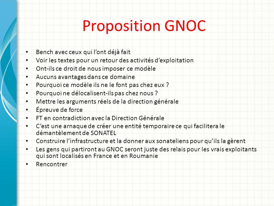 Proposition GNOC Bench avec ceux qui lont déjà fait Voir les textes pour un retour des activités dexploitation Ont-ils ce droit de nous imposer ce mod