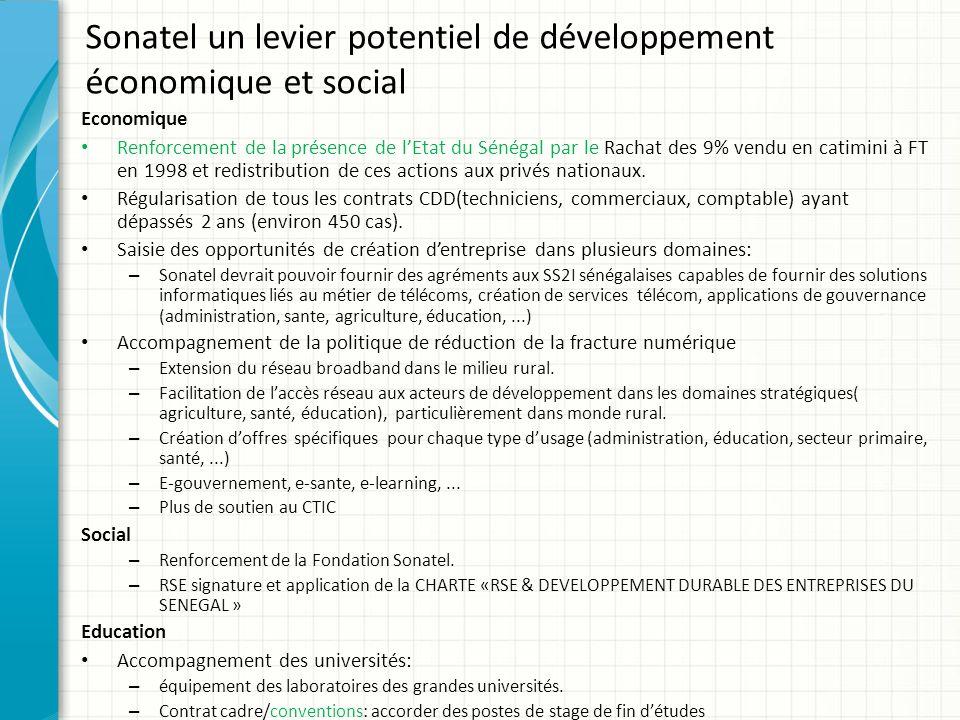 Sonatel un levier potentiel de développement économique et social Economique Renforcement de la présence de lEtat du Sénégal par le Rachat des 9% vend