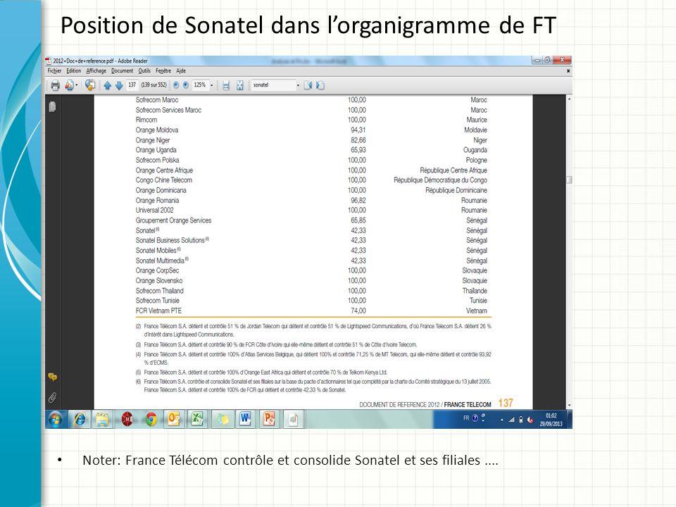 Position de Sonatel dans lorganigramme de FT Noter: France Télécom contrôle et consolide Sonatel et ses filiales....