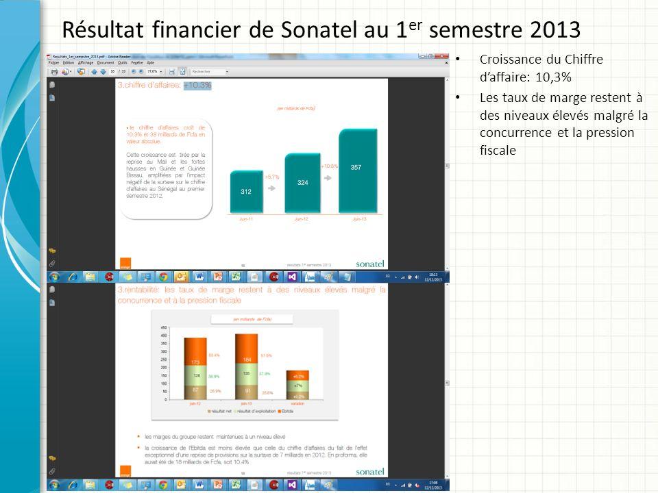 Résultat financier de Sonatel au 1 er semestre 2013 Croissance du Chiffre daffaire: 10,3% Les taux de marge restent à des niveaux élevés malgré la con