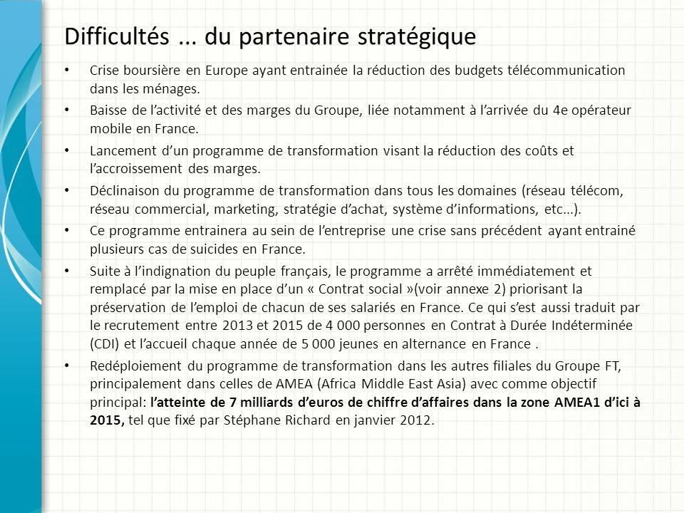 Difficultés... du partenaire stratégique Crise boursière en Europe ayant entrainée la réduction des budgets télécommunication dans les ménages. Baisse