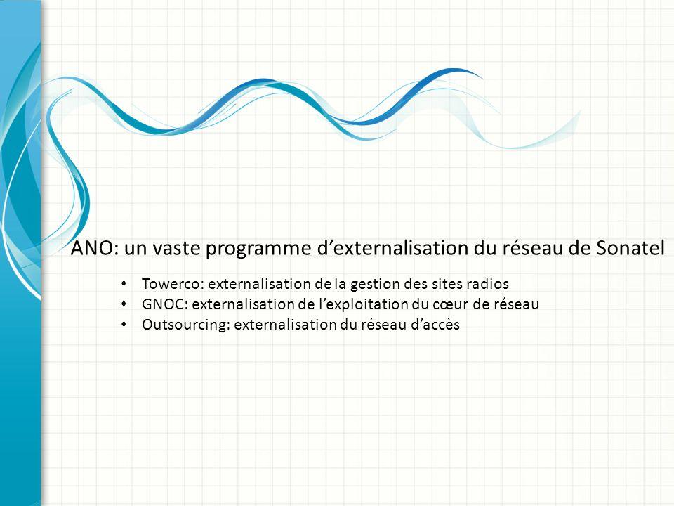 ANO: un vaste programme dexternalisation du réseau de Sonatel Towerco: externalisation de la gestion des sites radios GNOC: externalisation de lexploi