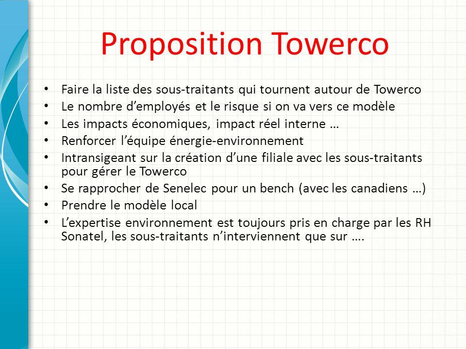 Proposition Towerco Faire la liste des sous-traitants qui tournent autour de Towerco Le nombre demployés et le risque si on va vers ce modèle Les impa