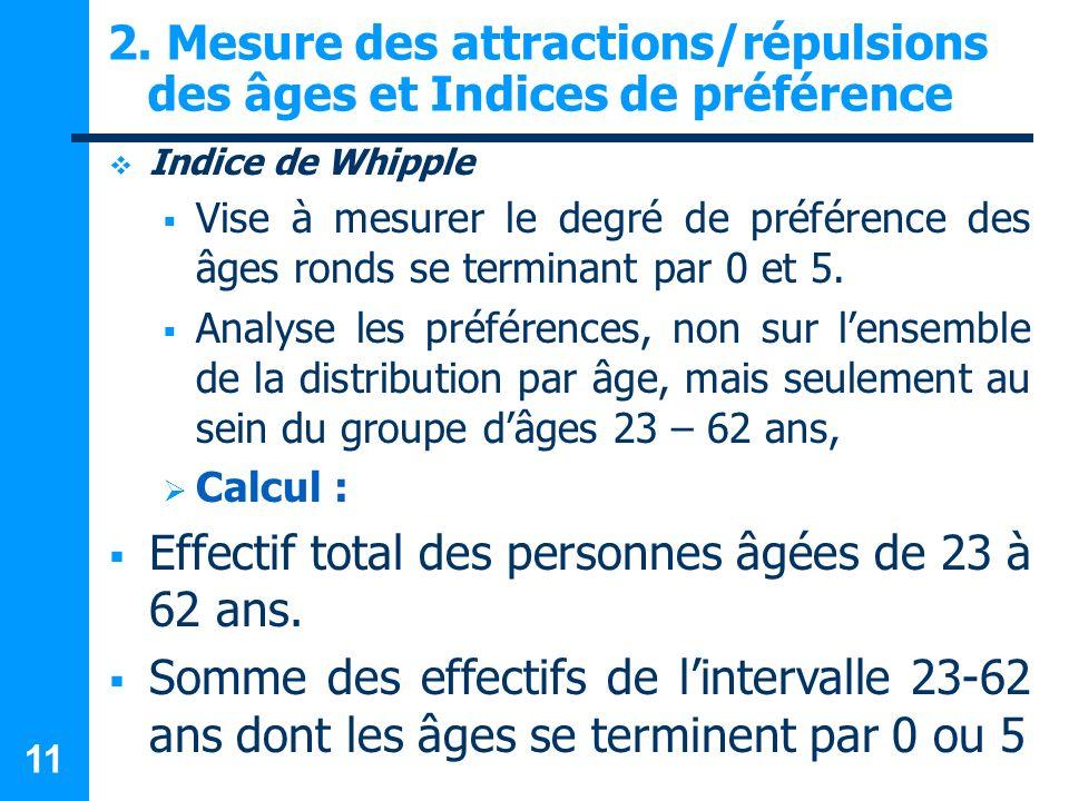 11 2. Mesure des attractions/répulsions des âges et Indices de préférence Indice de Whipple Vise à mesurer le degré de préférence des âges ronds se te