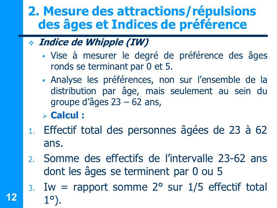 12 2. Mesure des attractions/répulsions des âges et Indices de préférence Indice de Whipple (IW) Vise à mesurer le degré de préférence des âges ronds