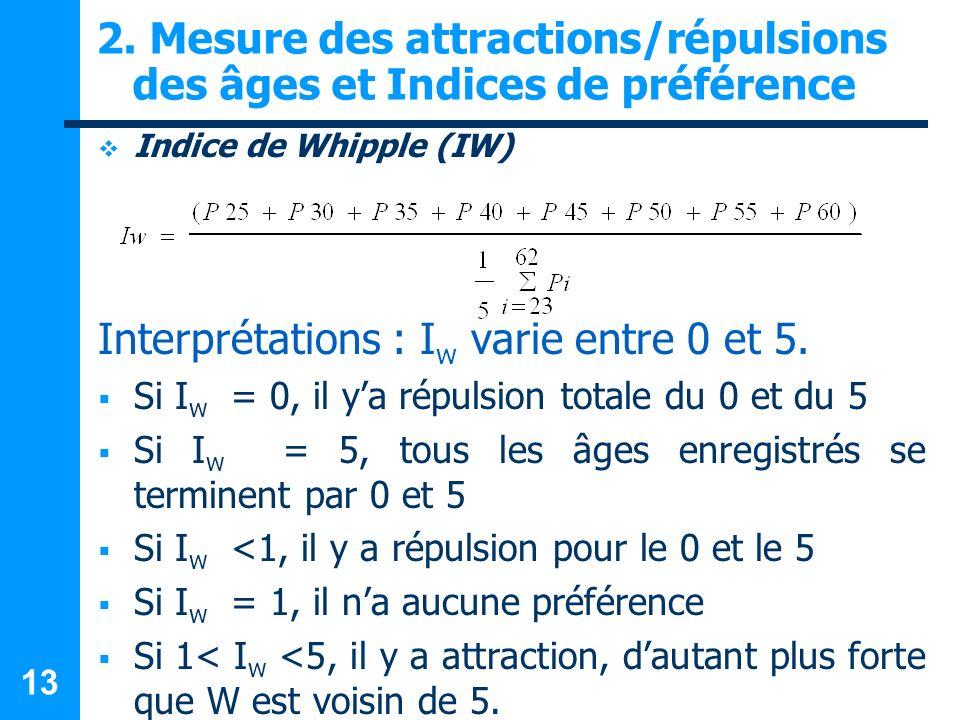 13 2. Mesure des attractions/répulsions des âges et Indices de préférence Indice de Whipple (IW) Interprétations : I w varie entre 0 et 5. Si I w = 0,