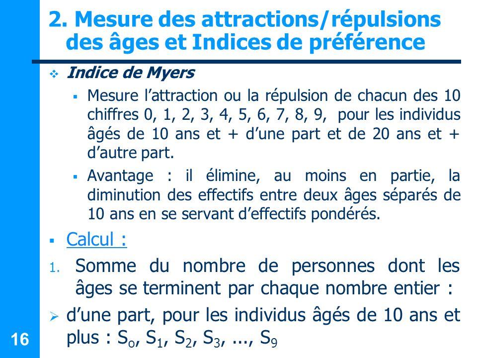16 2. Mesure des attractions/répulsions des âges et Indices de préférence Indice de Myers Mesure lattraction ou la répulsion de chacun des 10 chiffres