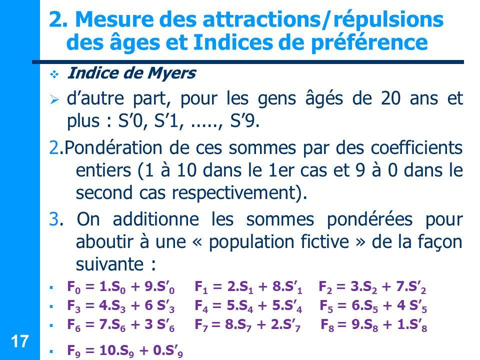 17 2. Mesure des attractions/répulsions des âges et Indices de préférence Indice de Myers dautre part, pour les gens âgés de 20 ans et plus : S0, S1,.