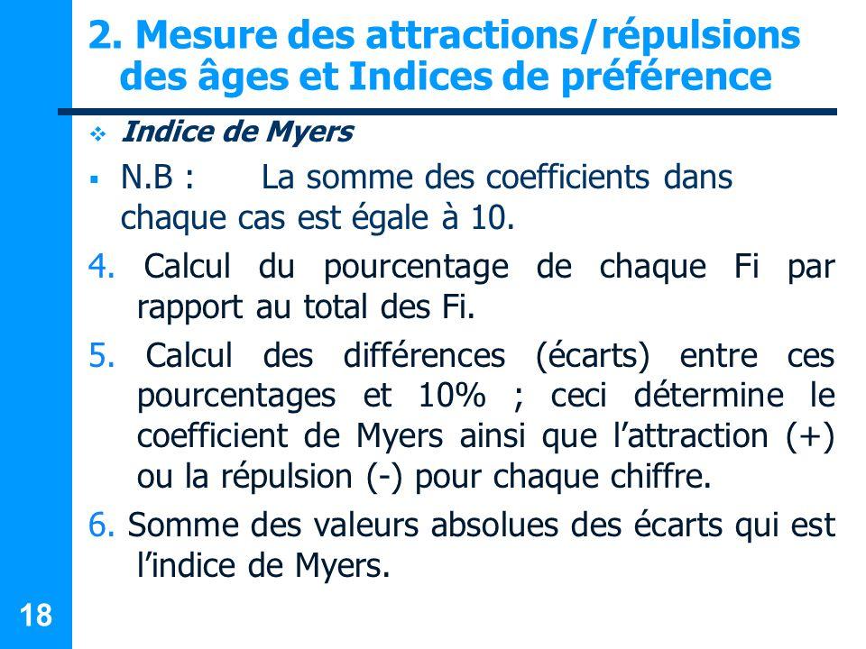 18 2. Mesure des attractions/répulsions des âges et Indices de préférence Indice de Myers N.B :La somme des coefficients dans chaque cas est égale à 1