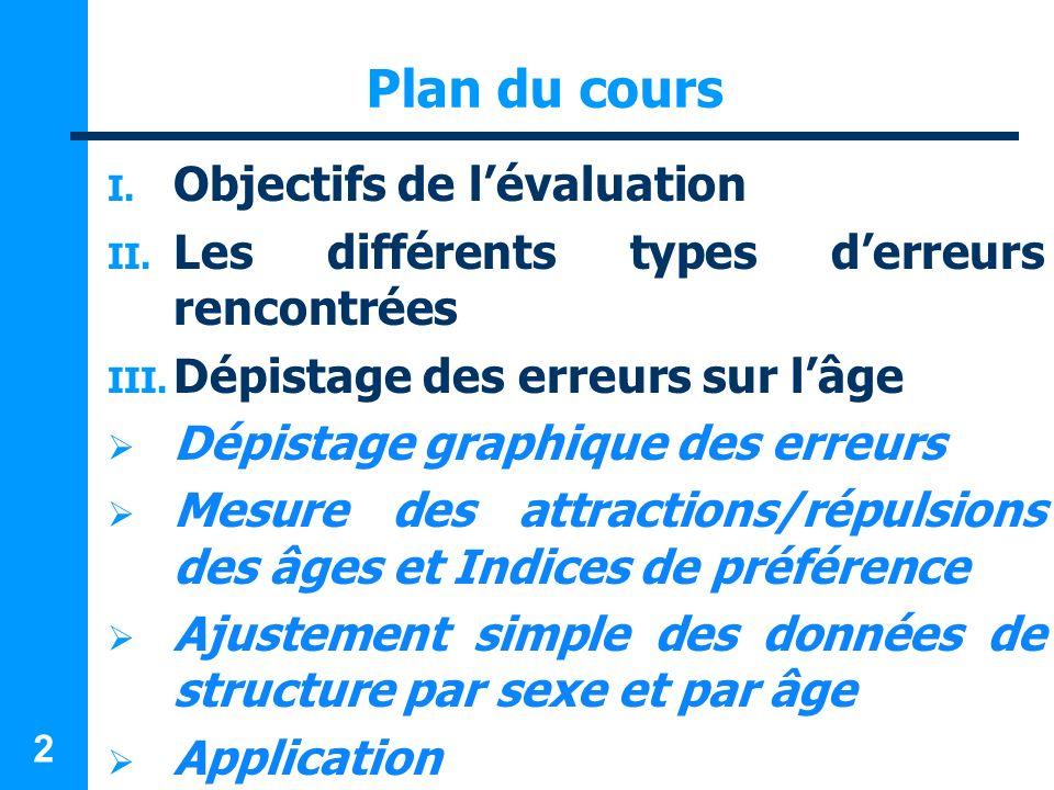 Plan du cours I. Objectifs de lévaluation II. Les différents types derreurs rencontrées III. Dépistage des erreurs sur lâge Dépistage graphique des er