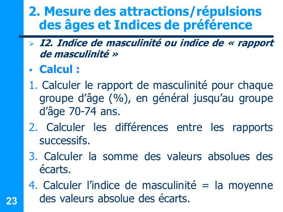 23 2. Mesure des attractions/répulsions des âges et Indices de préférence I2. Indice de masculinité ou indice de « rapport de masculinité » Calcul : 1