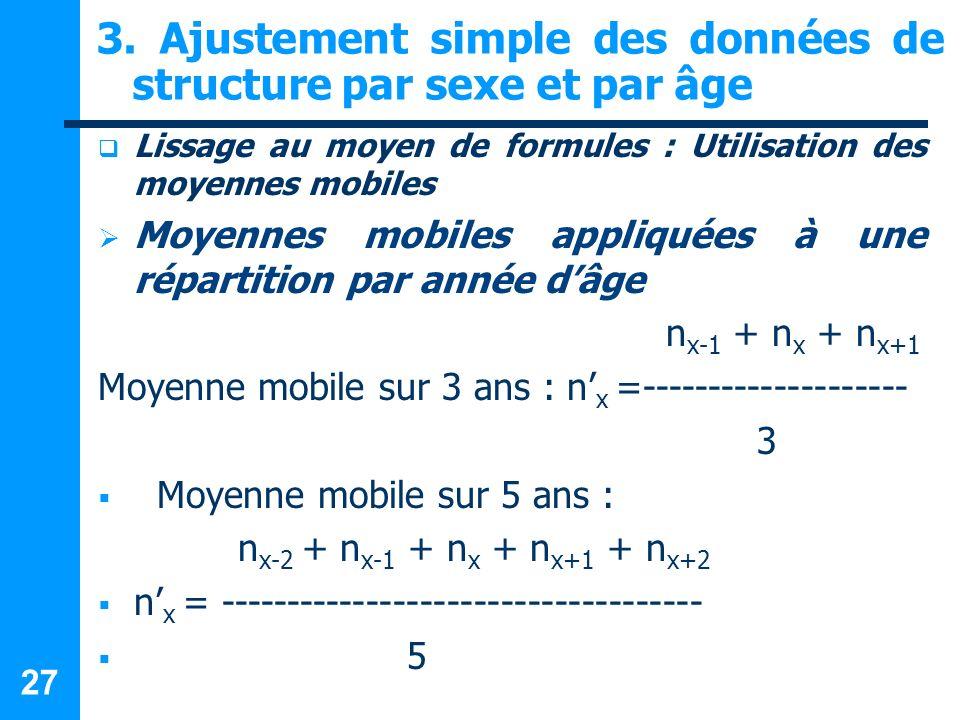 27 3. Ajustement simple des données de structure par sexe et par âge Lissage au moyen de formules : Utilisation des moyennes mobiles Moyennes mobiles