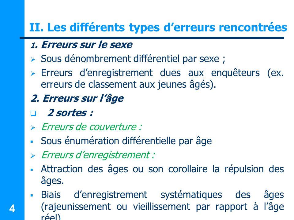 4 II. Les différents types derreurs rencontrées 1. Erreurs sur le sexe Sous dénombrement différentiel par sexe ; Erreurs denregistrement dues aux enqu