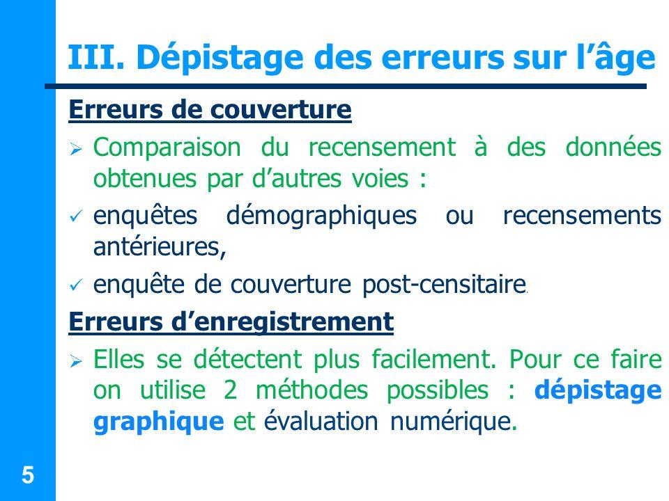 5 III. Dépistage des erreurs sur lâge Erreurs de couverture Comparaison du recensement à des données obtenues par dautres voies : enquêtes démographiq
