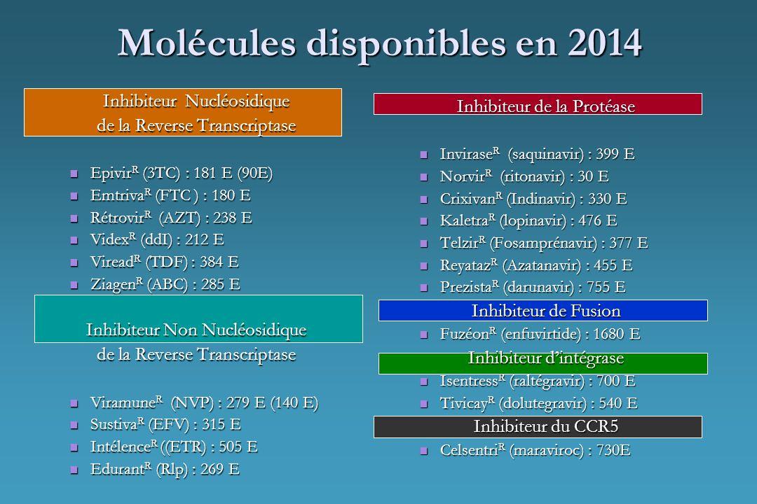 Molécules disponibles en 2014 Inhibiteur Nucléosidique de la Reverse Transcriptase Epivir R (3TC) : 181 E (90E) Epivir R (3TC) : 181 E (90E) Emtriva R