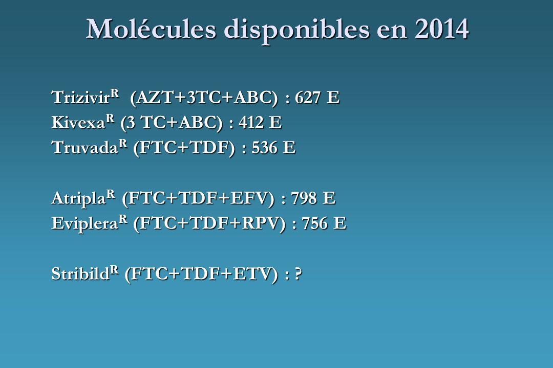 Molécules disponibles en 2014 Trizivir R (AZT+3TC+ABC) : 627 E Kivexa R (3 TC+ABC) : 412 E Truvada R (FTC+TDF) : 536 E Atripla R (FTC+TDF+EFV) : 798 E