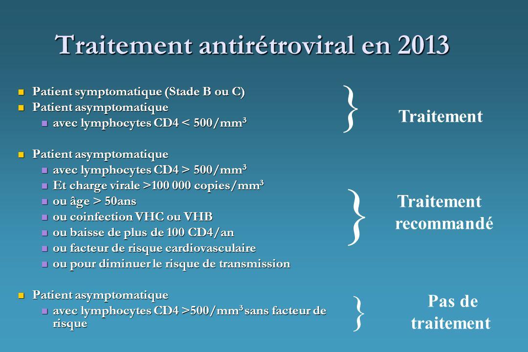 Traitement antirétroviral en 2013 Patient symptomatique (Stade B ou C) Patient symptomatique (Stade B ou C) Patient asymptomatique Patient asymptomati