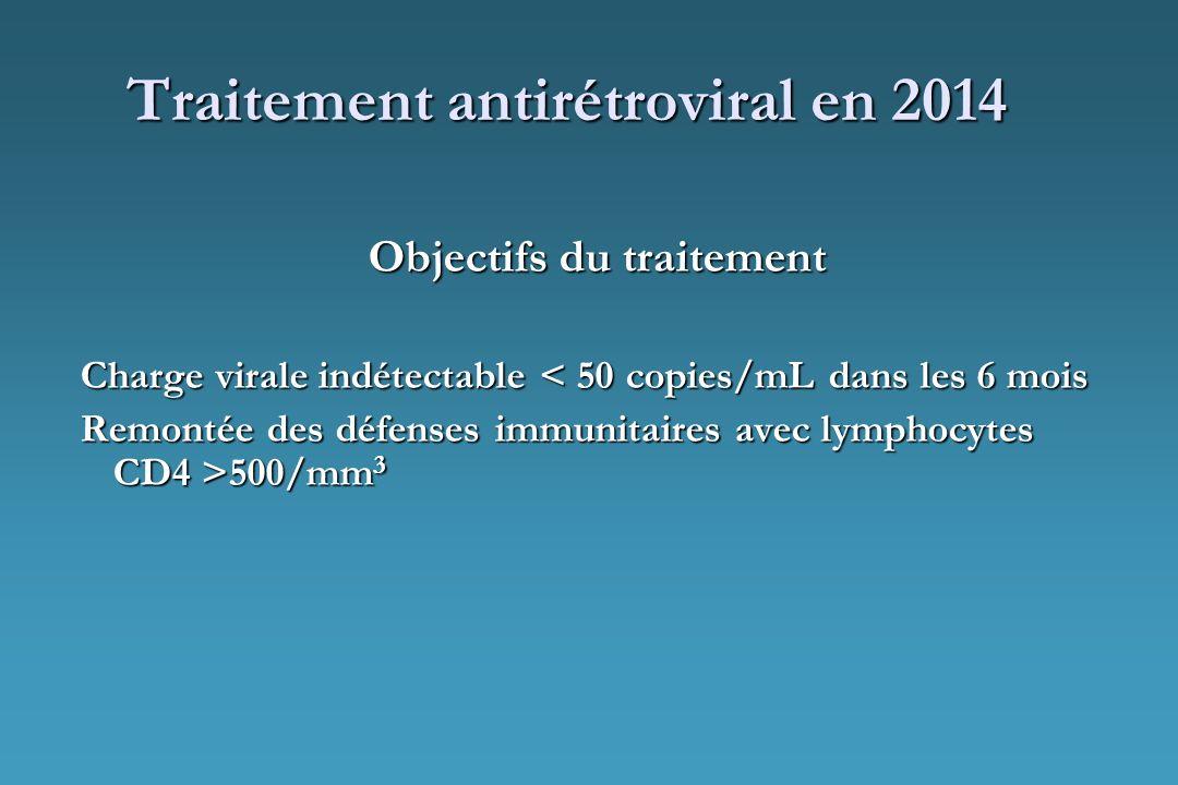 Traitement antirétroviral en 2014 Objectifs du traitement Charge virale indétectable < 50 copies/mL dans les 6 mois Remontée des défenses immunitaires