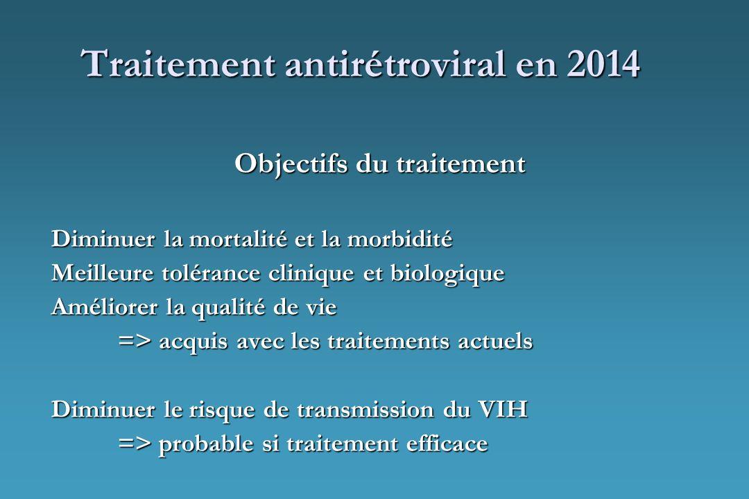 Traitement antirétroviral en 2014 Objectifs du traitement Diminuer la mortalité et la morbidité Meilleure tolérance clinique et biologique Améliorer l