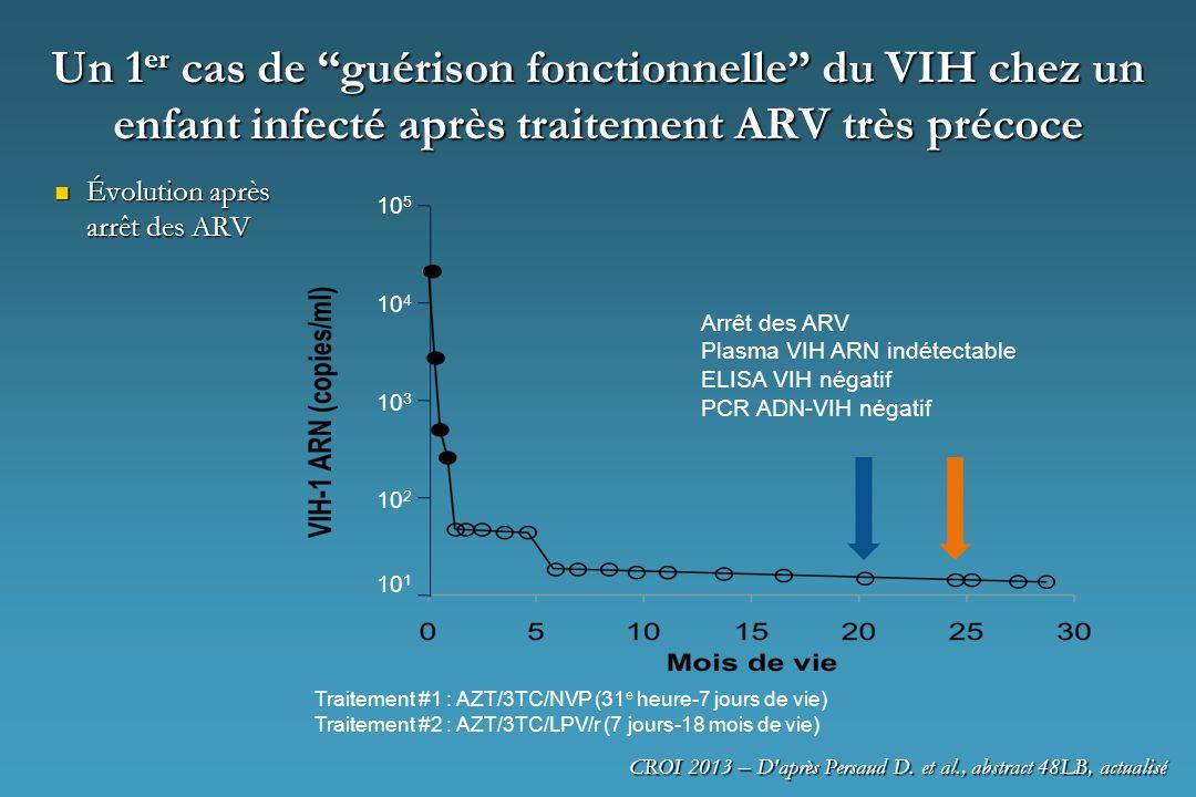 Évolution après arrêt des ARV Évolution après arrêt des ARV Un 1 er cas de guérison fonctionnelle du VIH chez un enfant infecté après traitement ARV t
