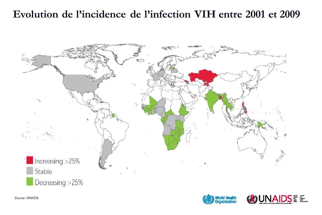 Evolution de lincidence de linfection VIH entre 2001 et 2009