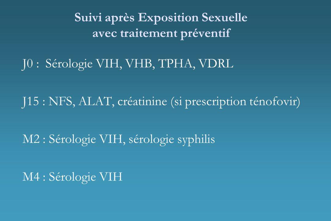 Suivi après Exposition Sexuelle avec traitement préventif J0 : Sérologie VIH, VHB, TPHA, VDRL J15 : NFS, ALAT, créatinine (si prescription ténofovir)