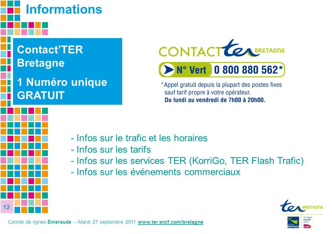 12 12 12 8,1% 27,8% ContactTER Bretagne 1 Numéro unique GRATUIT - Infos sur le trafic et les horaires - Infos sur les tarifs - Infos sur les services