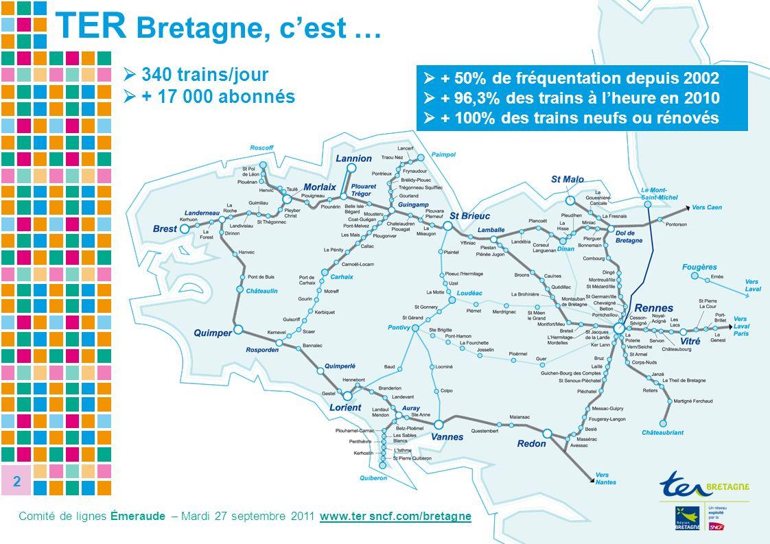 3 Plus de 60 trains par jour en moyenne Près de 80 trains le vendredi Comité de lignes Émeraude – Mardi 27 septembre 2011 www.ter sncf.com/bretagnewww.ter Comité de lignes Émeraude