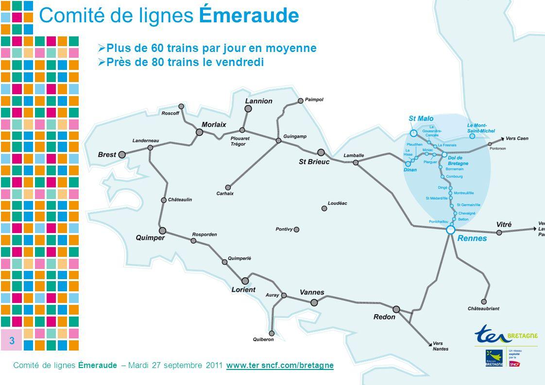 3 Plus de 60 trains par jour en moyenne Près de 80 trains le vendredi Comité de lignes Émeraude – Mardi 27 septembre 2011 www.ter sncf.com/bretagnewww