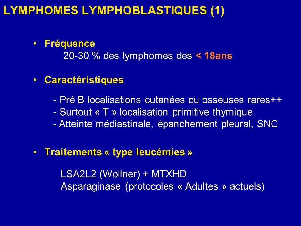 LYMPHOMES LYMPHOBLASTIQUES (1) Fréquence 20-30 % des lymphomes des < 18ans Caractéristiques Traitements « type leucémies » - Pré B localisations cutan