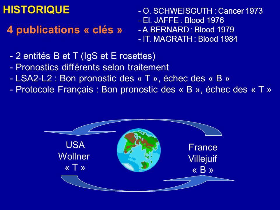 HISTORIQUE 4 publications « clés » - O. SCHWEISGUTH : Cancer 1973 - El. JAFFE : Blood 1976 - A.BERNARD : Blood 1979 - IT. MAGRATH : Blood 1984 - 2 ent