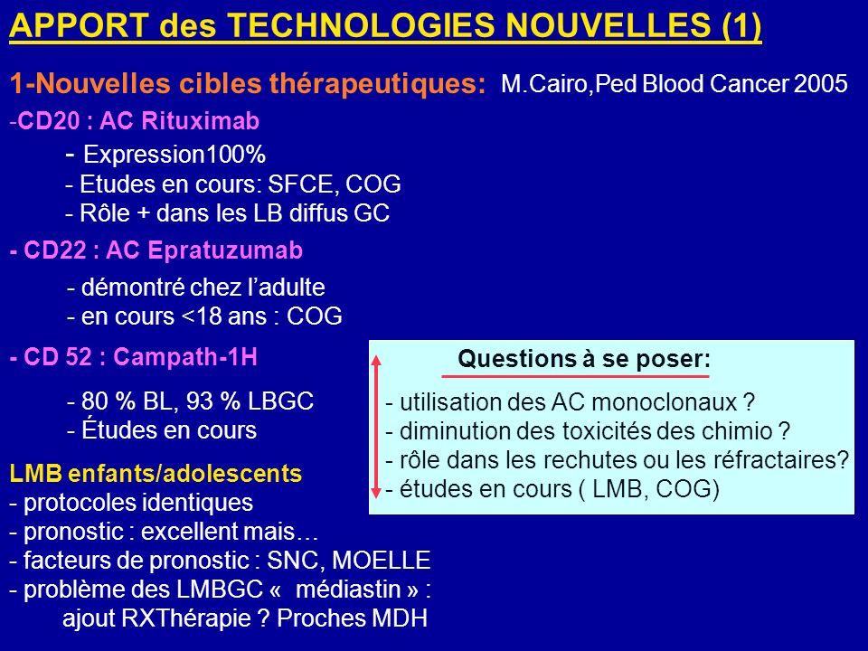 APPORT des TECHNOLOGIES NOUVELLES (1) 1-Nouvelles cibles thérapeutiques: -CD20 : AC Rituximab - Expression100% - Etudes en cours: SFCE, COG - Rôle + d