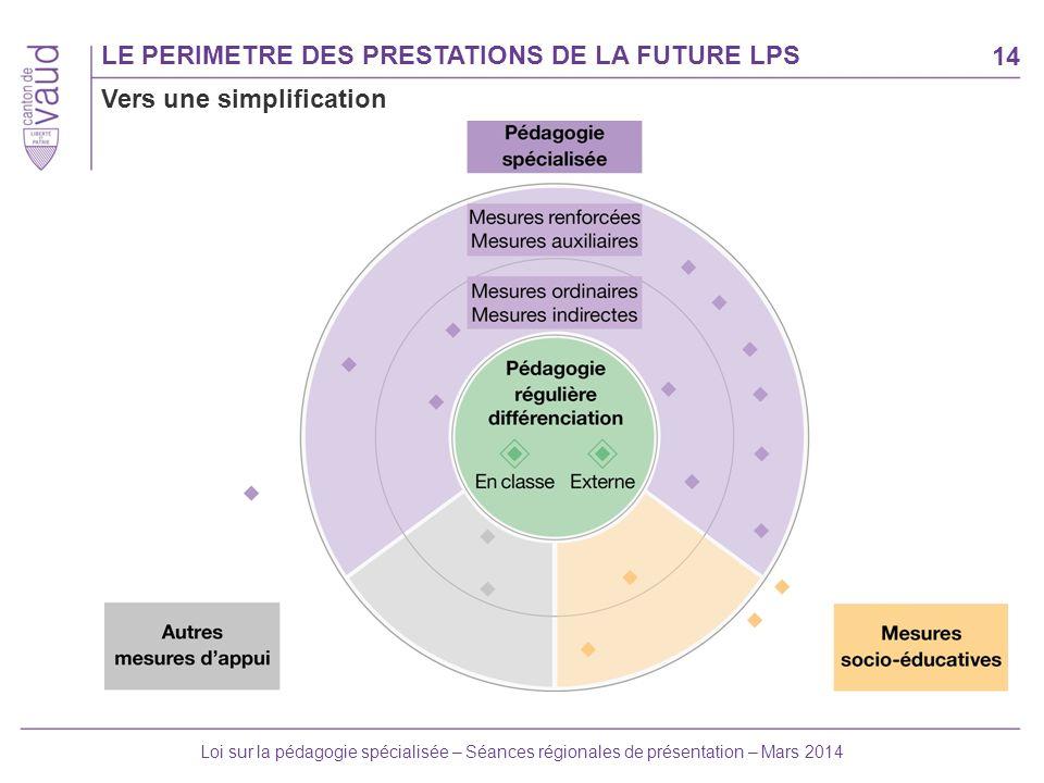 14 Loi sur la pédagogie spécialisée – Séances régionales de présentation – Mars 2014 LE PERIMETRE DES PRESTATIONS DE LA FUTURE LPS Vers une simplifica