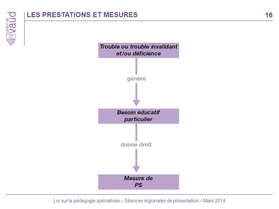 16 Loi sur la pédagogie spécialisée – Séances régionales de présentation – Mars 2014 LES PRESTATIONS ET MESURES