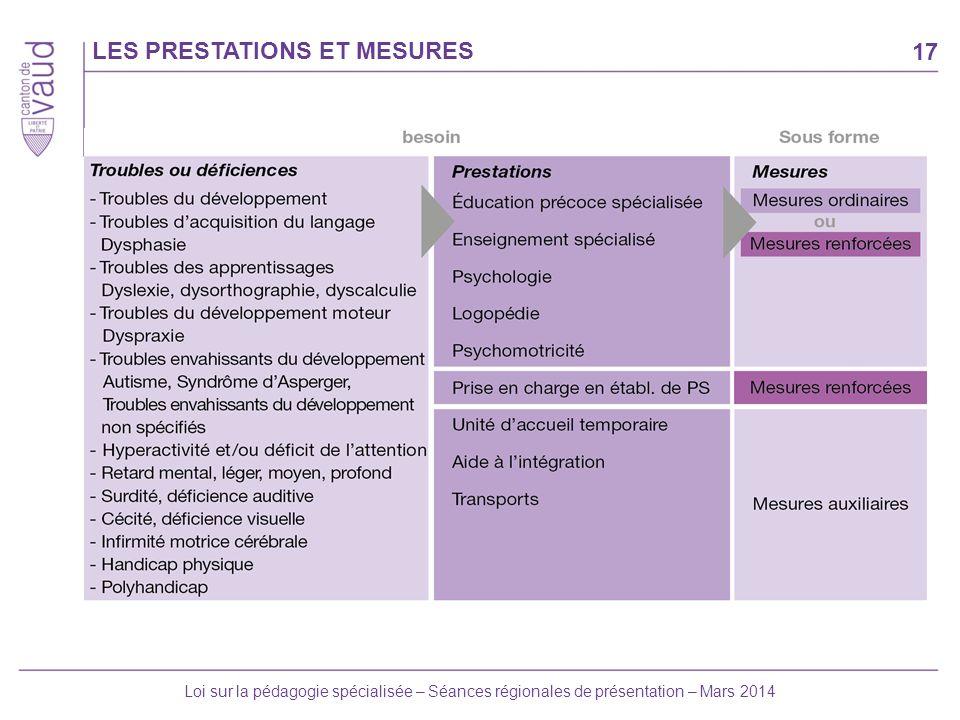 17 Loi sur la pédagogie spécialisée – Séances régionales de présentation – Mars 2014 LES PRESTATIONS ET MESURES