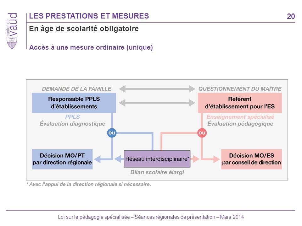 20 Loi sur la pédagogie spécialisée – Séances régionales de présentation – Mars 2014 LES PRESTATIONS ET MESURES Accès à une mesure ordinaire (unique)