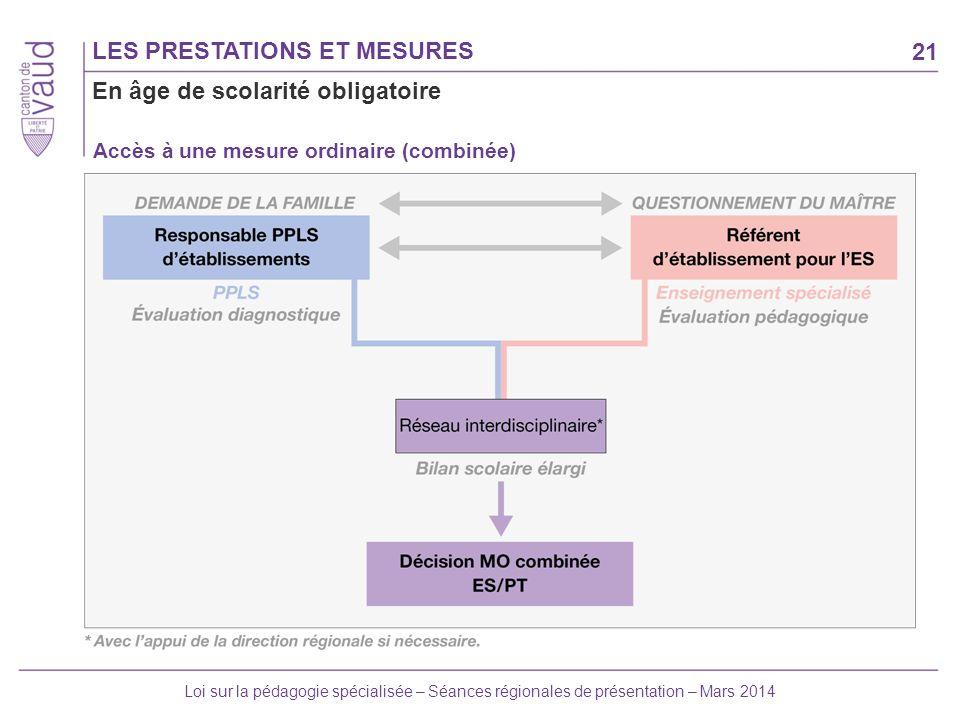 21 Loi sur la pédagogie spécialisée – Séances régionales de présentation – Mars 2014 LES PRESTATIONS ET MESURES Accès à une mesure ordinaire (combinée