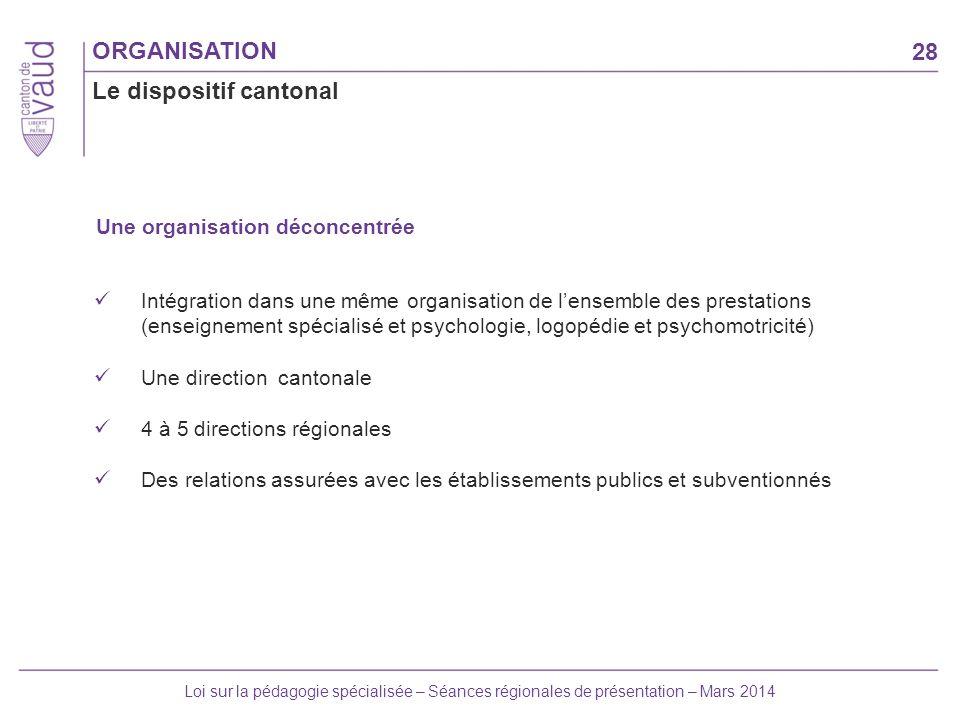 28 Loi sur la pédagogie spécialisée – Séances régionales de présentation – Mars 2014 Le dispositif cantonal ORGANISATION Intégration dans une même org