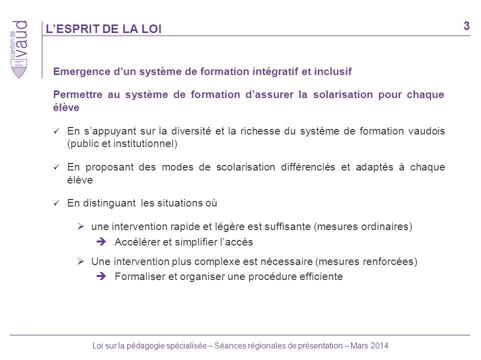 3 Loi sur la pédagogie spécialisée – Séances régionales de présentation – Mars 2014 LESPRIT DE LA LOI Emergence dun système de formation intégratif et