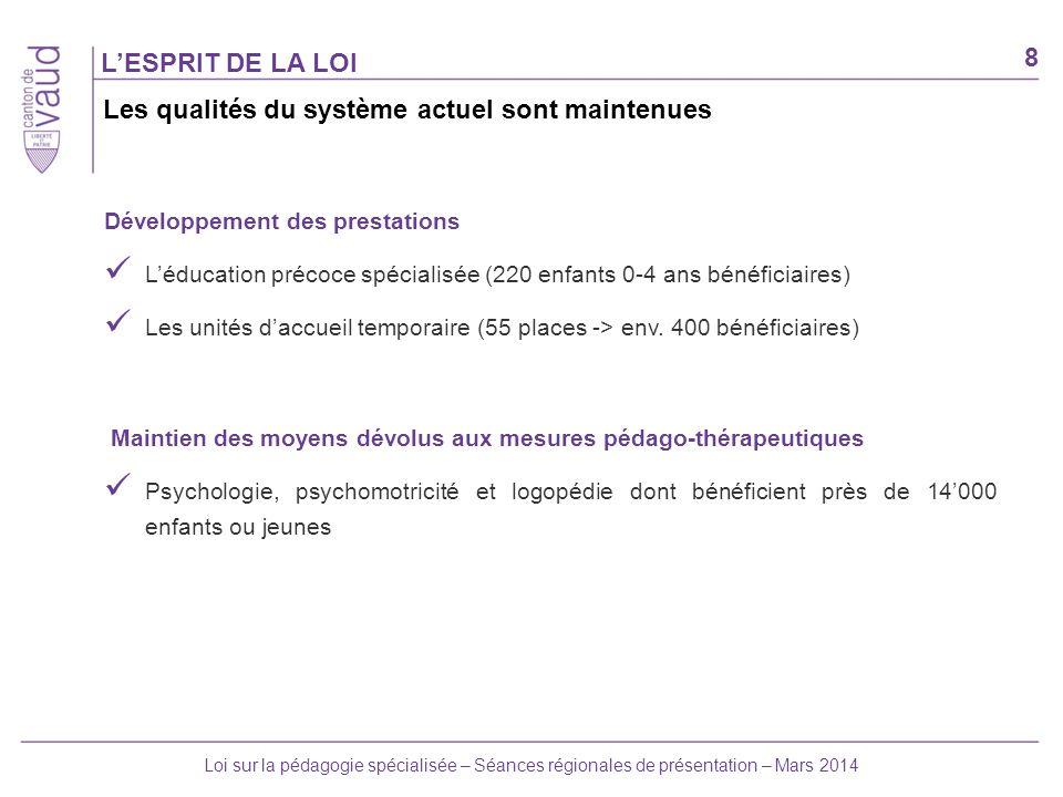8 Loi sur la pédagogie spécialisée – Séances régionales de présentation – Mars 2014 LESPRIT DE LA LOI Développement des prestations Léducation précoce