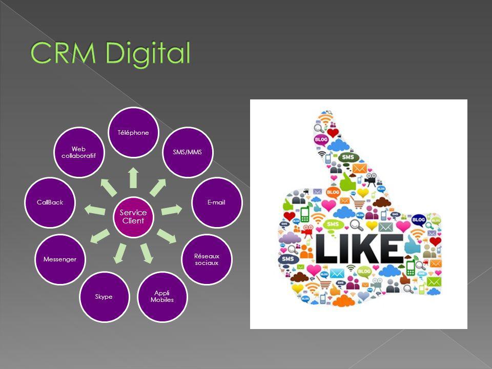Service Client TéléphoneSMS/MMSE-mail Réseaux sociaux Appli Mobiles SkypeMessengerCallBack Web collaboratif