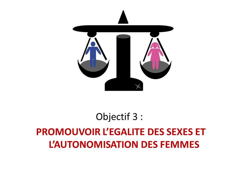 Objectif 3 : PROMOUVOIR LEGALITE DES SEXES ET LAUTONOMISATION DES FEMMES