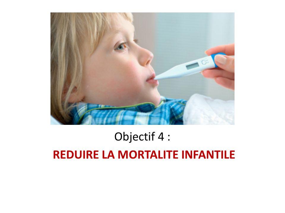 Objectif 4 : REDUIRE LA MORTALITE INFANTILE