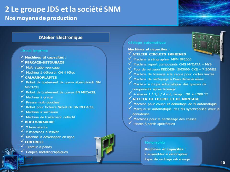10 LAtelier Electronique 2 Le groupe JDS et la société SNM Nos moyens de production Câblage automatique Machines et capacités : ATELIER CIRCUITS IMPRI