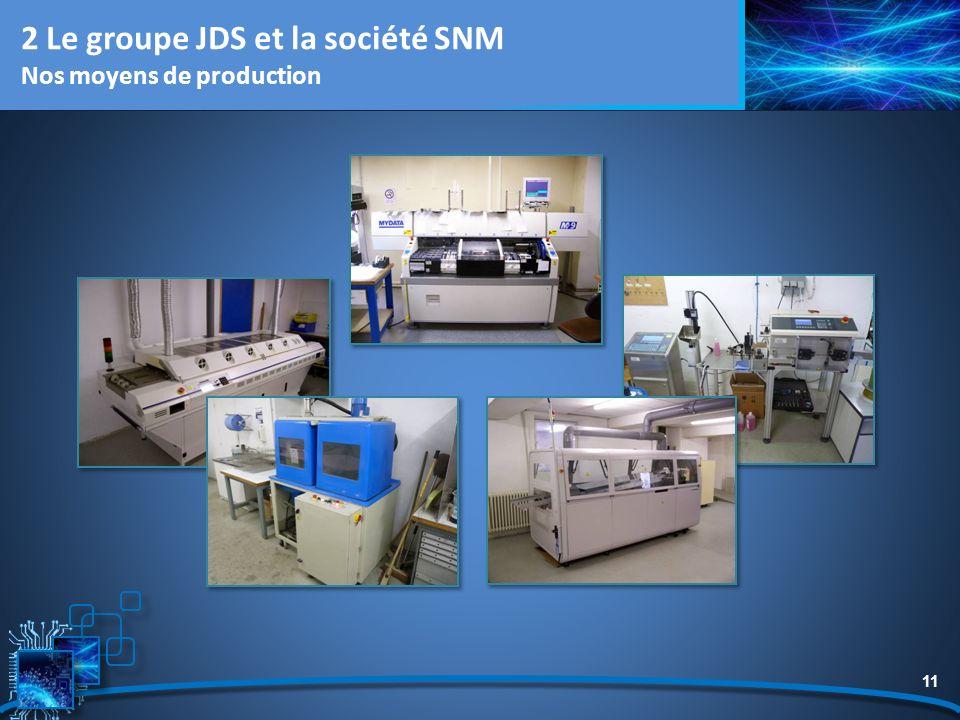 11 2 Le groupe JDS et la société SNM Nos moyens de production