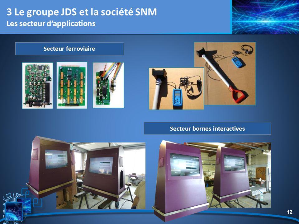 12 3 Le groupe JDS et la société SNM Les secteur dapplications Secteur ferroviaire Secteur bornes interactives