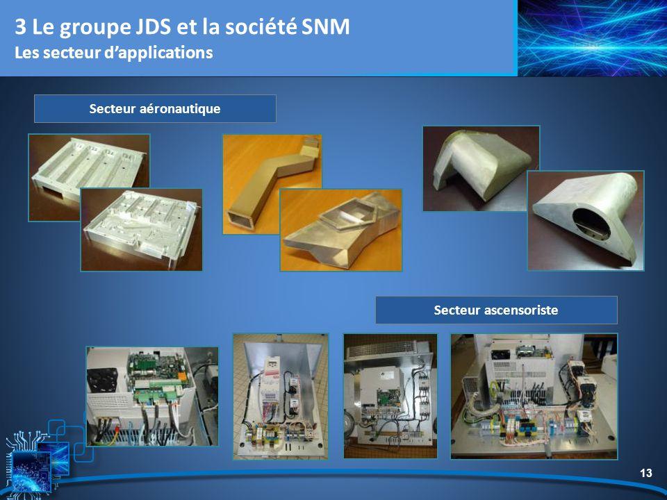 13 Secteur aéronautique Secteur ascensoriste 3 Le groupe JDS et la société SNM Les secteur dapplications